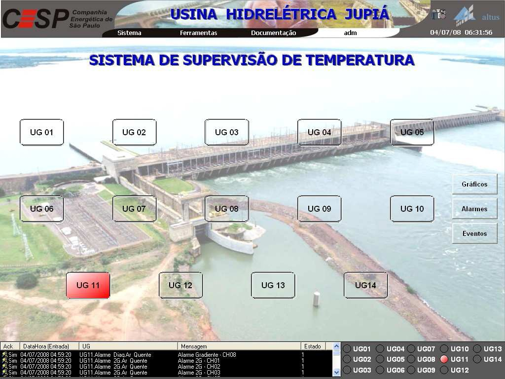 Figure 1. Initial screen of the monitoring system in UHE Jupiá's generating units