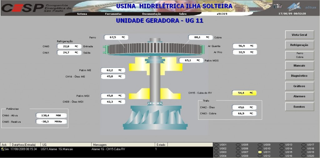 Figure 4. Screen displaying temperatures recorded in one of UHE Ilha Solteira's generating units