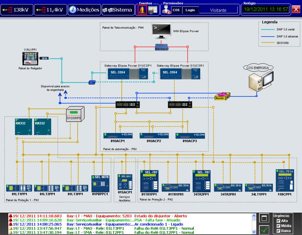 f1_Tela Arquitetura do Sistema
