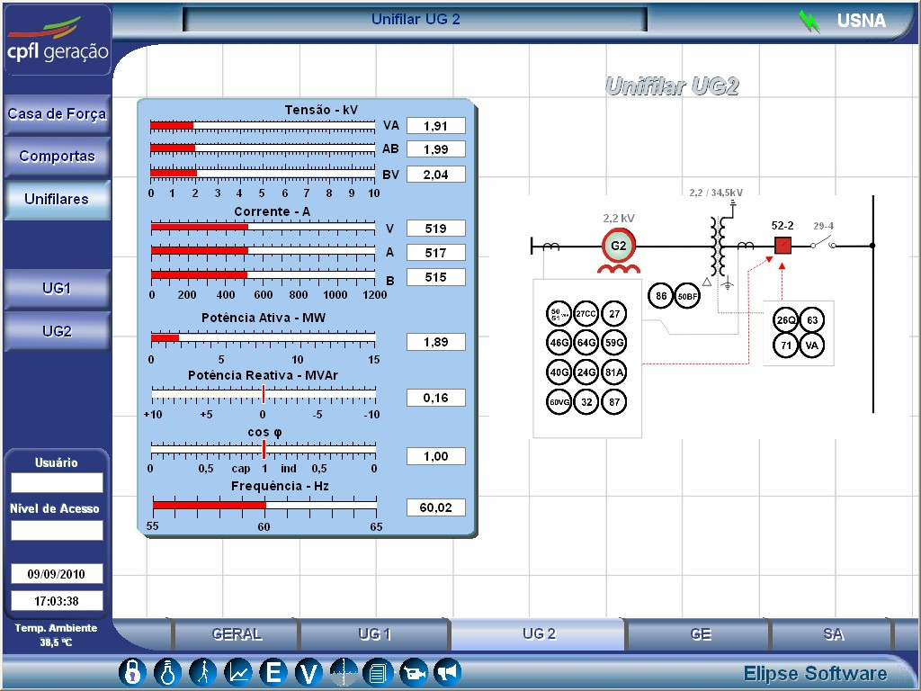 Figure 10. Generating Unit Control Screen