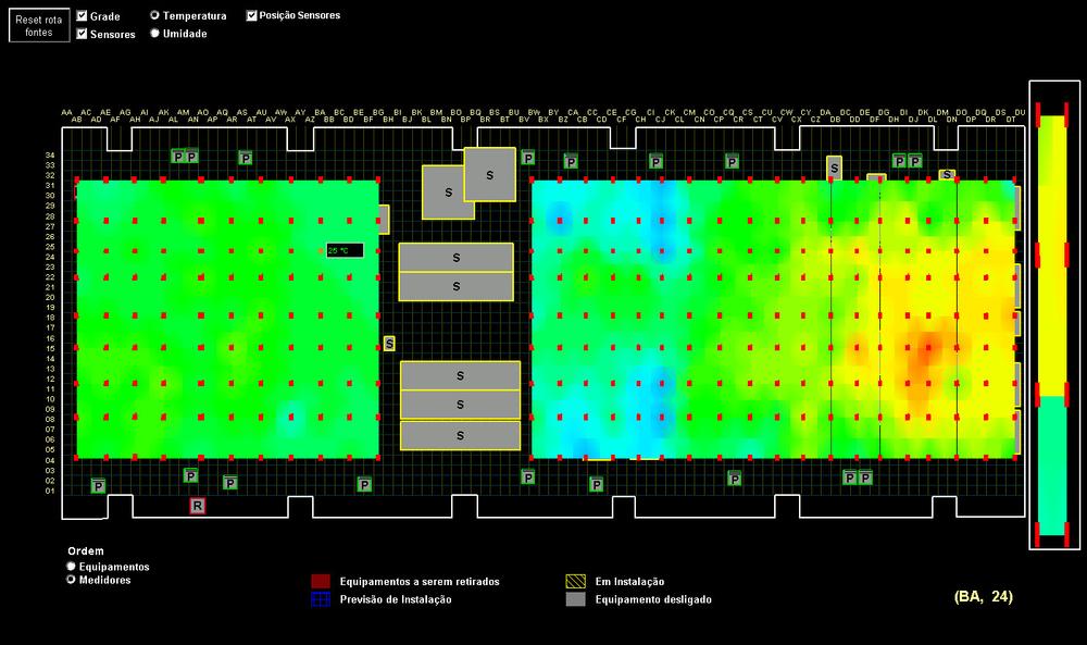 Mapa térmico de um DataCenter com uso do supervisório Elipse E3