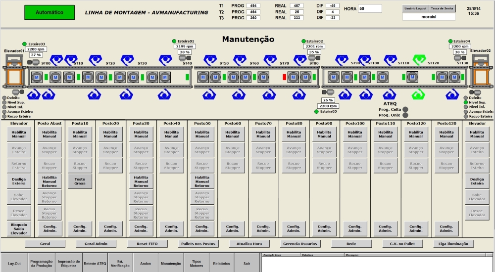 Through this screen, manual movements for maintenance tests, configurations, and parameterizations can all the executed