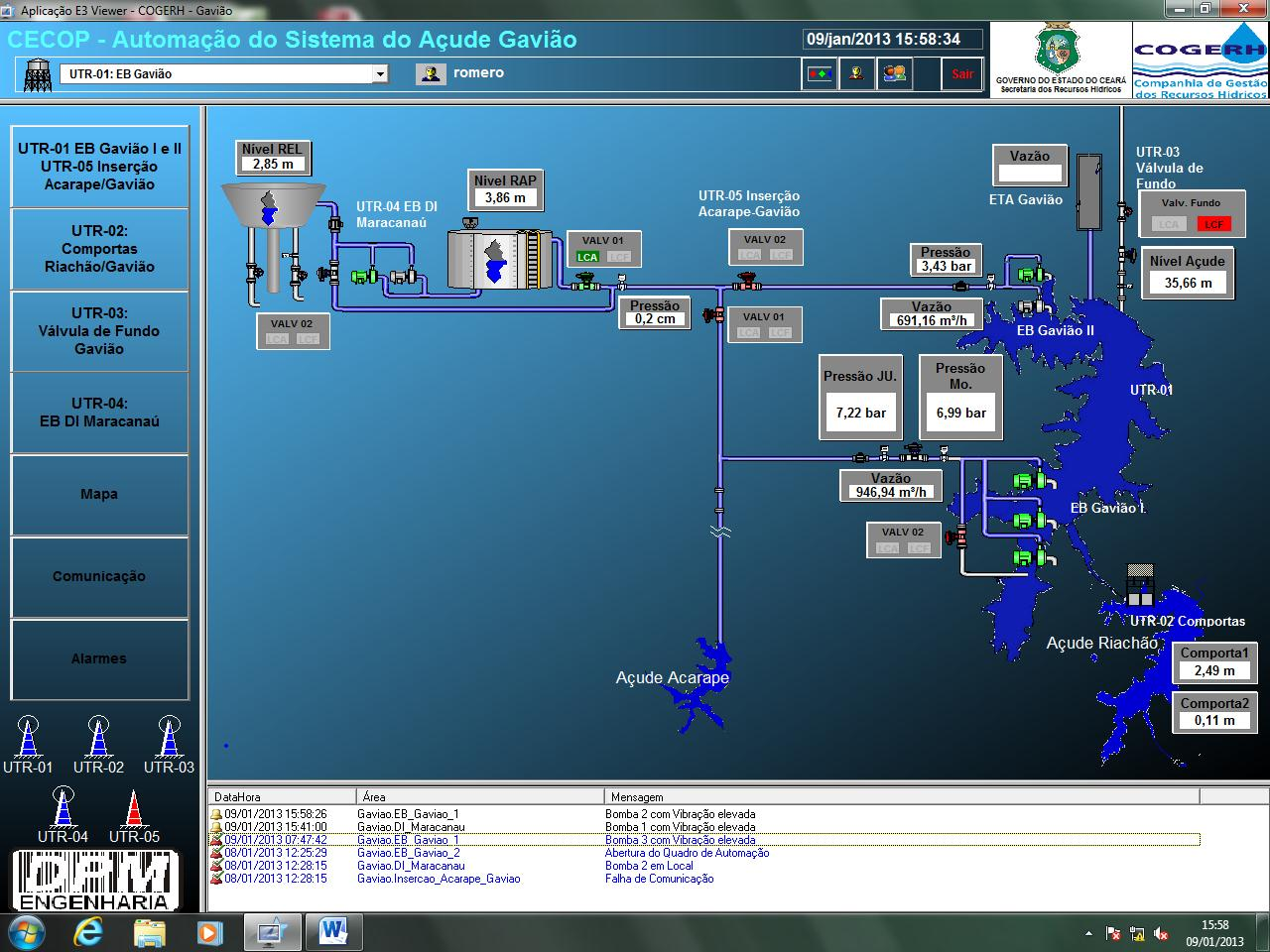 Figure 1. Screen of Maracanaú industrial district's supply system control