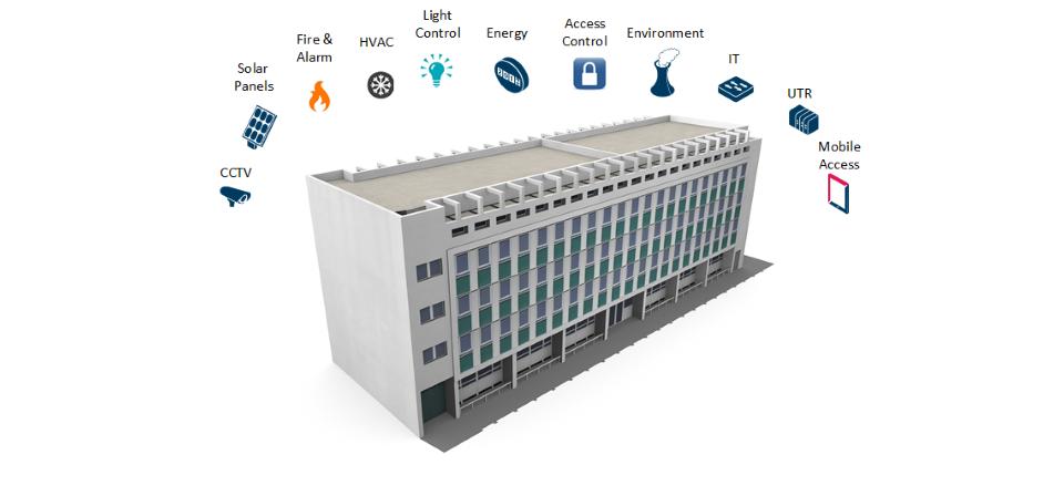 Building Management System : Building management system bms elipse software