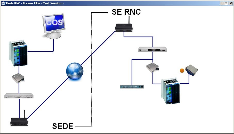 Figure 5. Screen displaying the whole telecommunications network, from the application to the substation