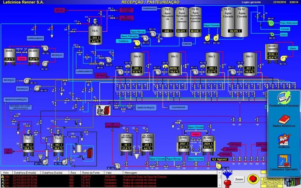 Tela de controle das etapas iniciais do processo
