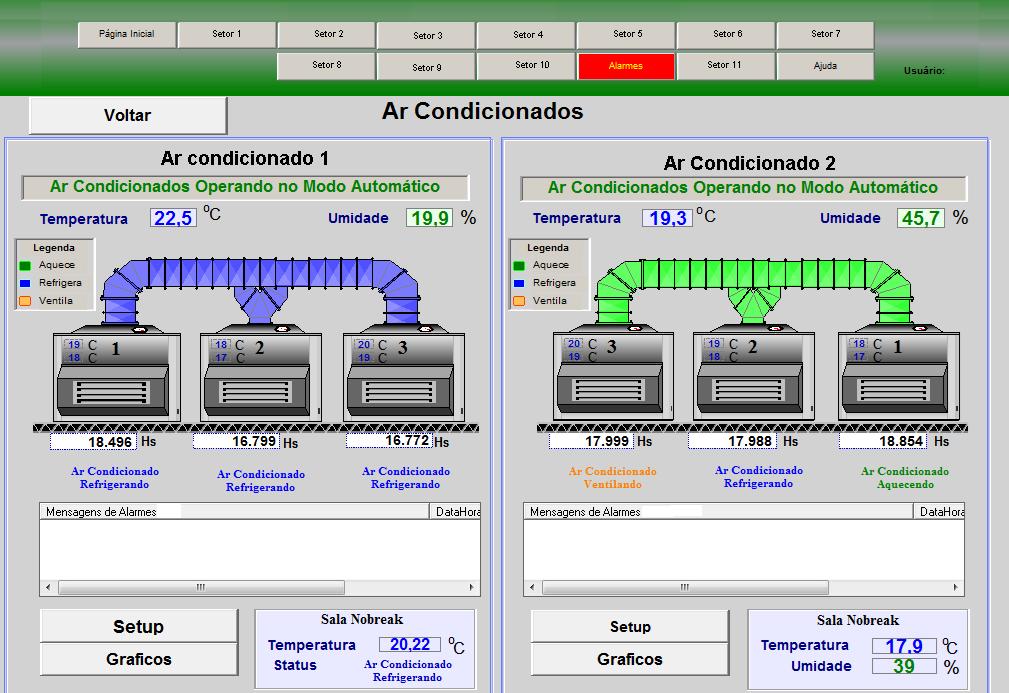 Tela exibindo o status de seis ar condicionados