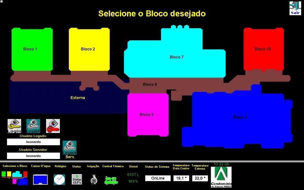 Controle dos blocos da FIERGS