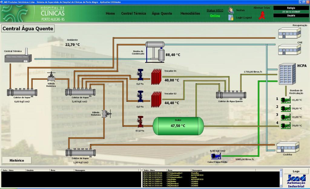Tela de controle da central de água quente