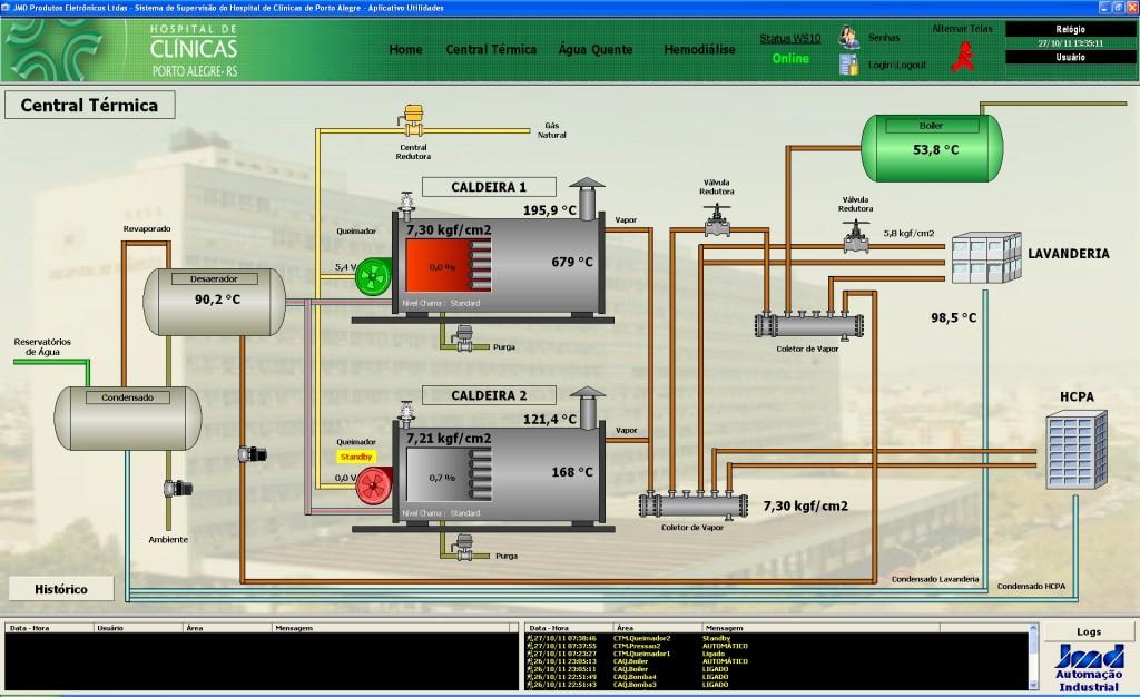 Tela de controle da central térmica