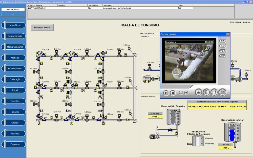 Tela de controle da malha de consumo. No canto direito, imagem gerada por uma das câmeras exibindo o escoamento da água em direção a um dos reservatórios