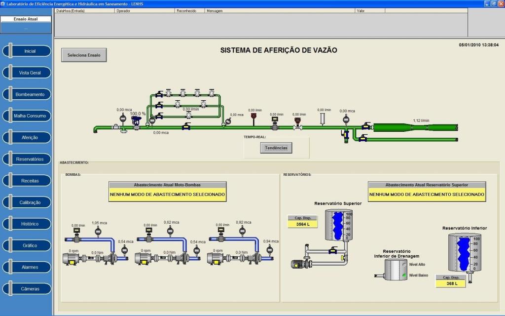 Sistema de aferição da vazão da água