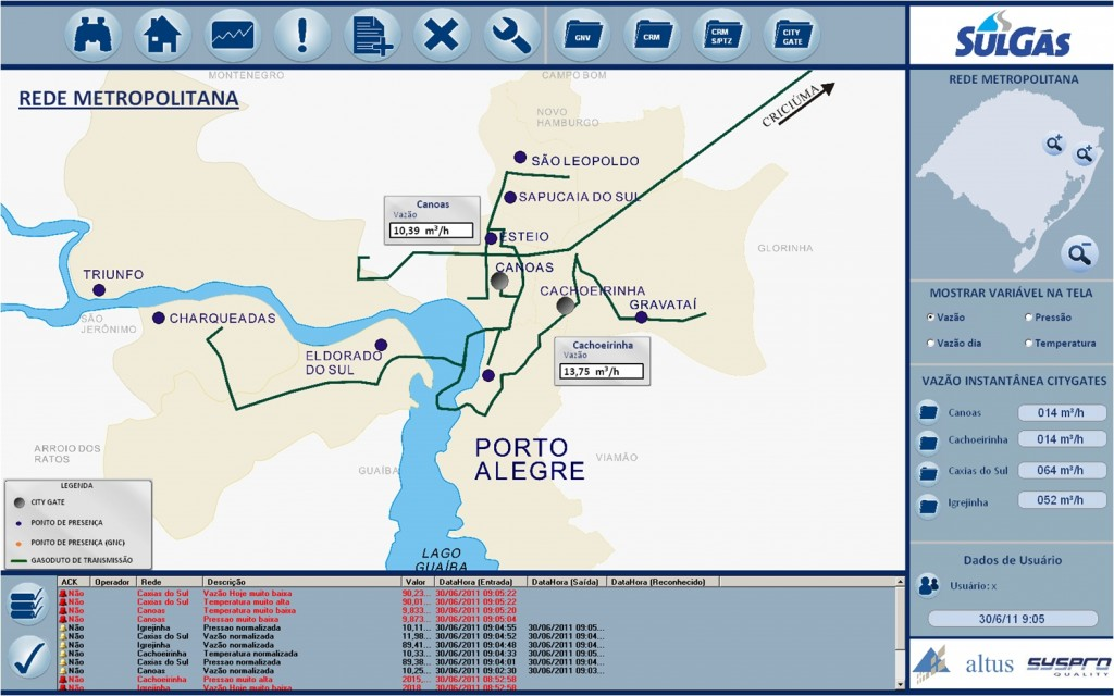 Figura 2. Tela de controle da vazão junto às redes de distribuição instaladas na região metropolitana de Porto Alegre