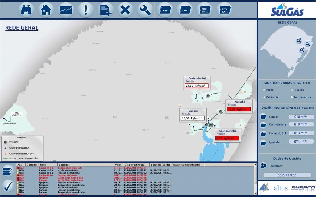 Figura 3. Controle da pressão nas redes de distribuição de Caxias do Sul, Canoas, Igrejinha e Cachoeirinha. Em vermelho, na margem inferior, os alarmes verificados pelo supervisório