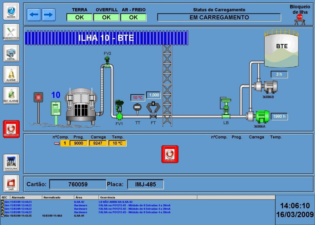E3 screen for monitoring the solvent's loading