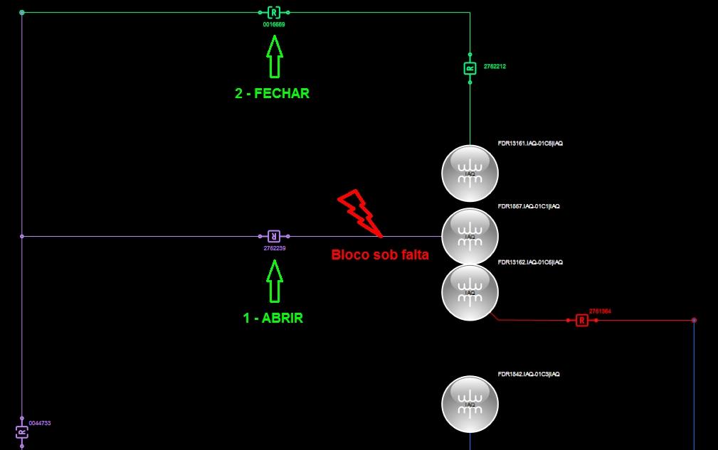 Figura 6. Indicação do bloco sob falta e comandos executados pelo Self-healing