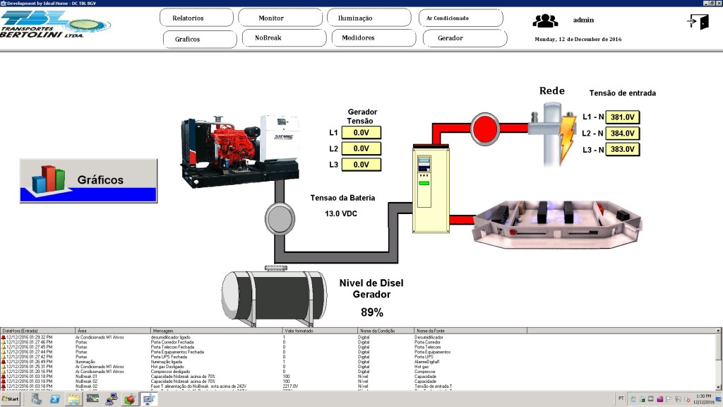 Figure 7. Screen depicting the DC's power feed (in this case, by the energy supplier)