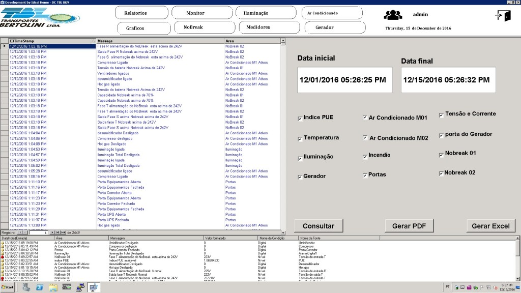 Figure 3. Example of a report generated for a specific time period