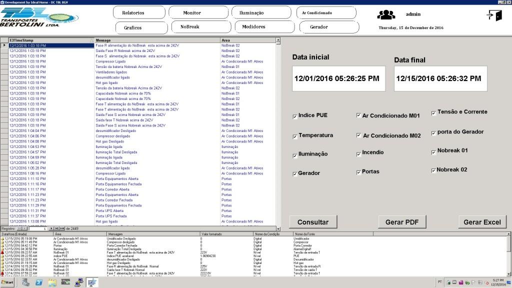 Figura 3. Exemplo de geração de relatório com eventos registrados em um determinado período