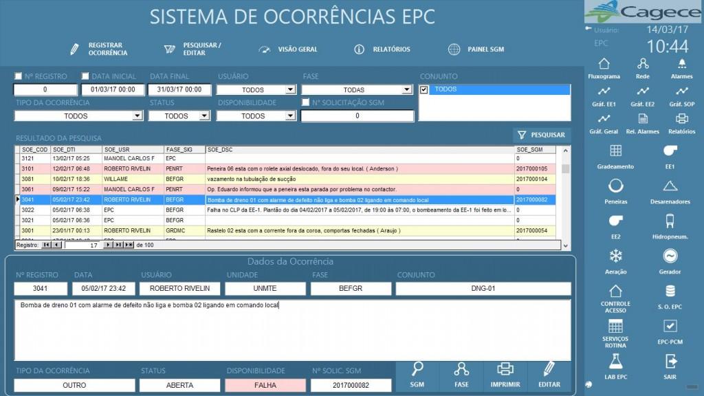 Figura 6. Sistema de Ocorrências EPC