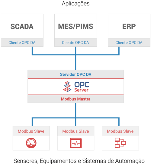 opc_server_arc