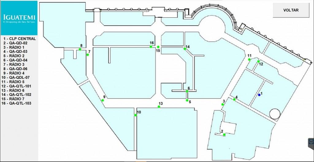 Figura 2. Controle da comunicação do E3 com os dispositivos da rede de automação do sistema
