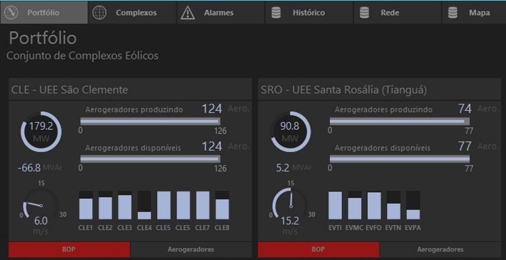 Figura 4. Controle da produção de energia nos Complexos São Clemente e Santa Rosália via o Elipse Power