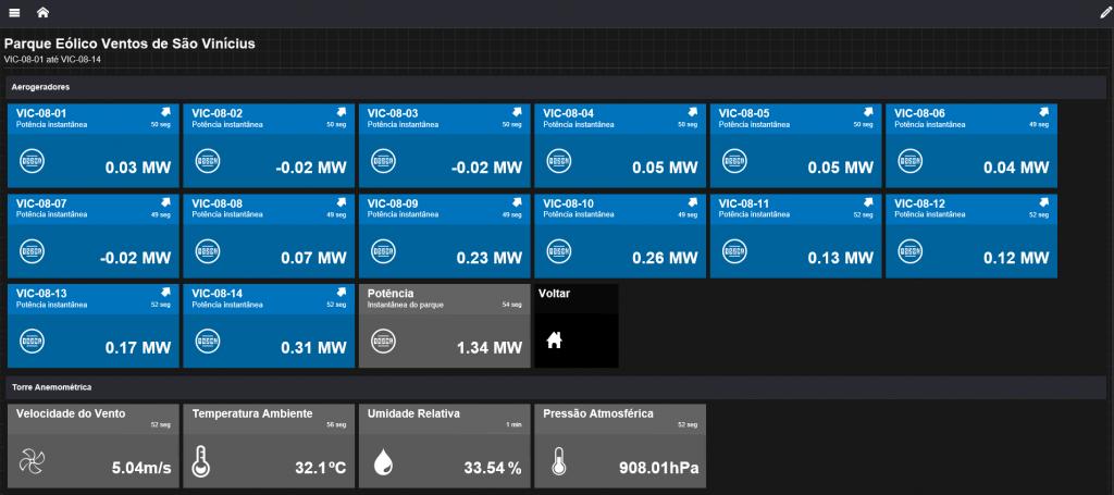 Figura 3. Tela de acesso às informações do Parque Eólico Ventos de São Vinícius