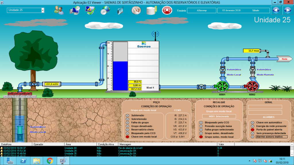 Figure 2. Control screen displaying one of Sertãozinho's water supply unit