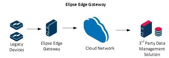 edge_f1
